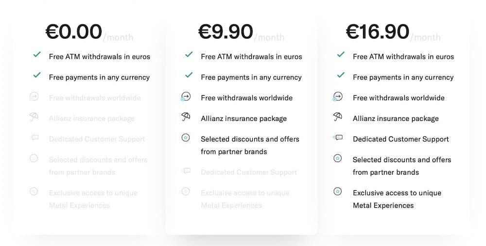 preço planos pessoais do N26